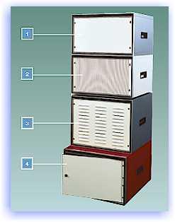 Trimline TIC Series Accessory Options